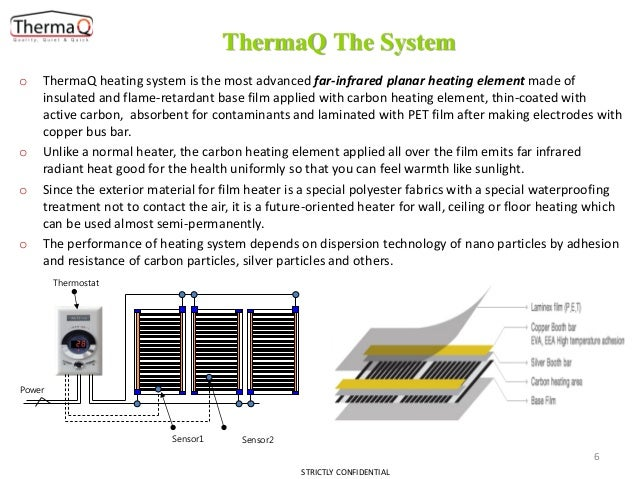 Thermaq innovative heating system overview for Innovative heating systems