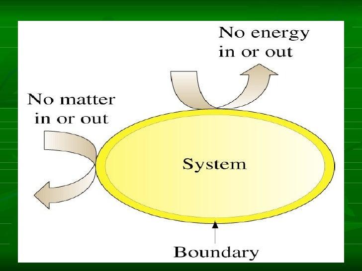 Thermodynamics Slide 3