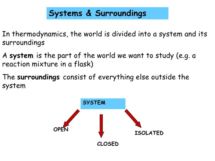 SYSTEM<br />	OPEN<br />ISOLATED<br />	CLOSED<br />Systems & Surroundings<br />In thermodynamics, the world is divided into...