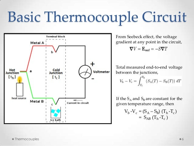 Rtd Two Wire Transmitters And How They Work together with Thermocouple Thermometer Diagram in addition Simple Frequency Counter Circuit furthermore 381 further 08. on rtd circuit diagram