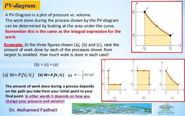 Thermodynamics, part 3.ppt