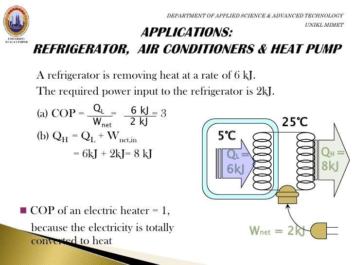 Refrigerator Diagram Thermodynamics