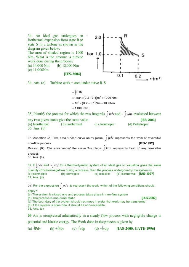 Thermodynamics by s k mondal copy