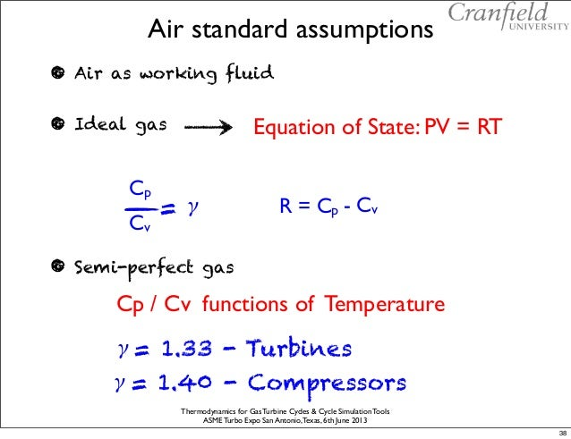 thermodynamics for gas turbine cycles 1of2