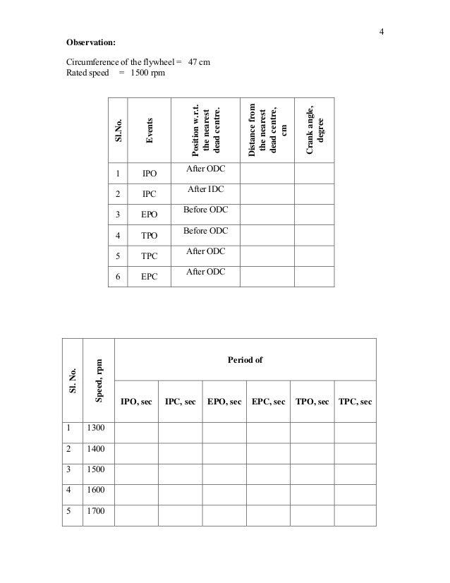 thermodynamics lab manual rh slideshare net