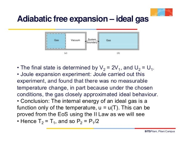 Thermodynamics lecture 9 7 adiabatic free expansion ccuart Gallery
