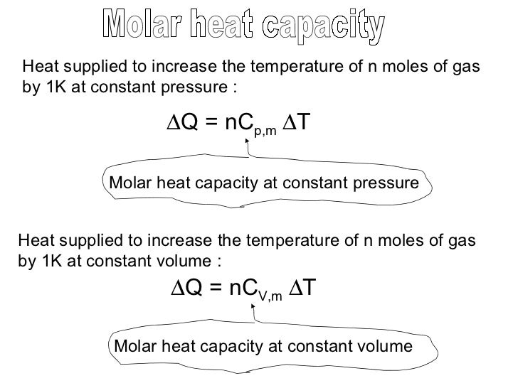 thermodynamics of gases1
