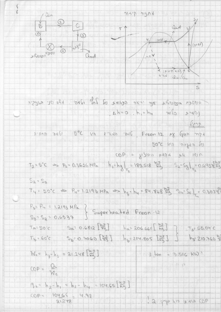 מחזור קירור - מתוך תרגול בתרמודינמיקה לסטודנטים בטכניון