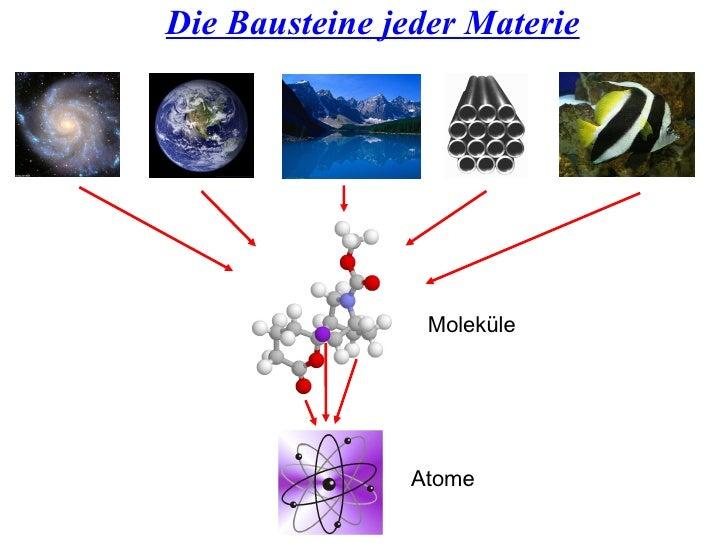 Die Bausteine jeder Materie Moleküle Atome