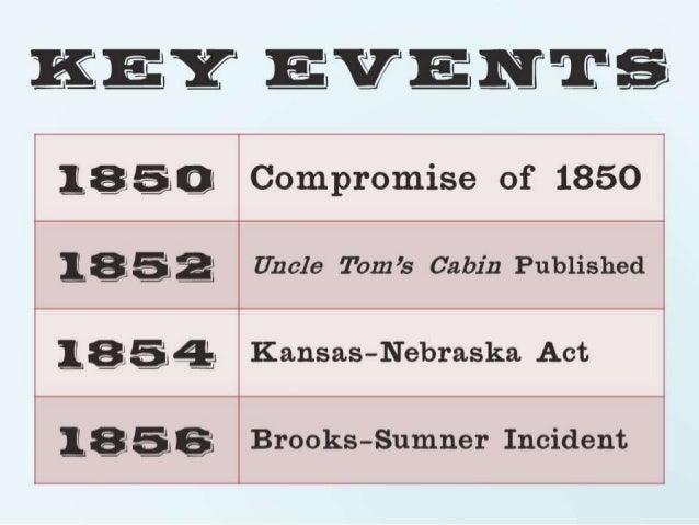 The Road to Civil War (1850-1860) Slide 3