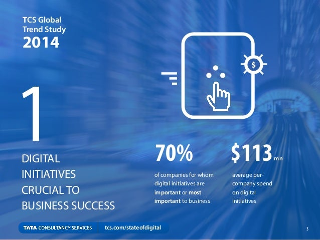 of companies for whom digital initiatives are important or most important to business average per- company spend on digita...
