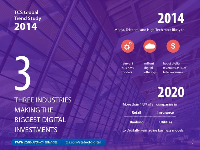 2014 2020THREE INDUSTRIES MAKING THE  BIGGEST DIGITAL INVESTMENTS 3 Media, Telecom, and High-Tech most likely to More tha...