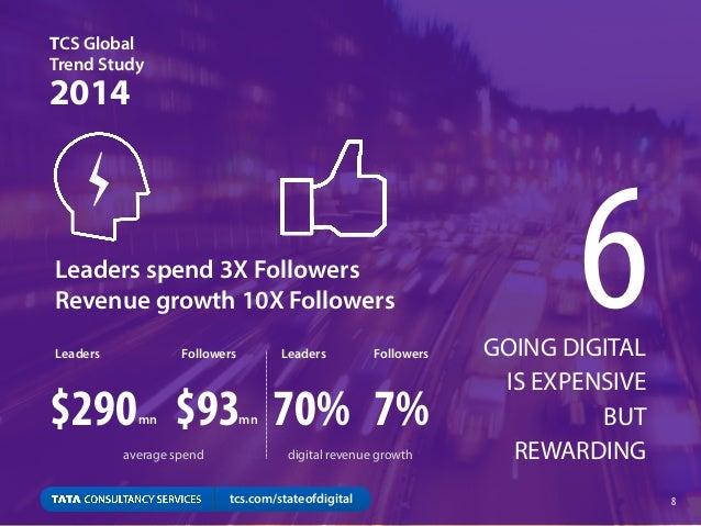 70% 7% Leaders spend 3X Followers Revenue growth 10X Followers average spend $290 $93 Leaders Followers FollowersLeaders d...