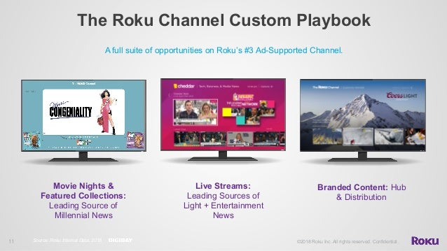 Digiday: The Roku Channel pitch deck