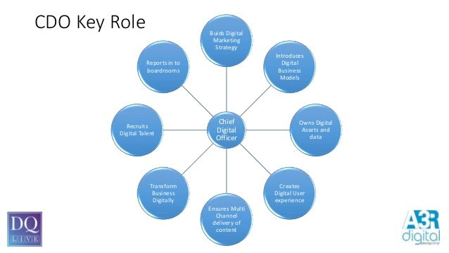 the role of the chief nursing officer and turnover/retention essay The primary role of the ccno is to standardize, develop, and ensure the appropriate translation of evidence-based care into daily practice throughout the provide strategic nursing management in contrast with the campus chief nurse executive whose primary responsibility is to lead operations, the.