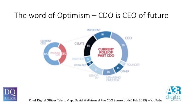 Image Result For Chief Digital Officer Nyc