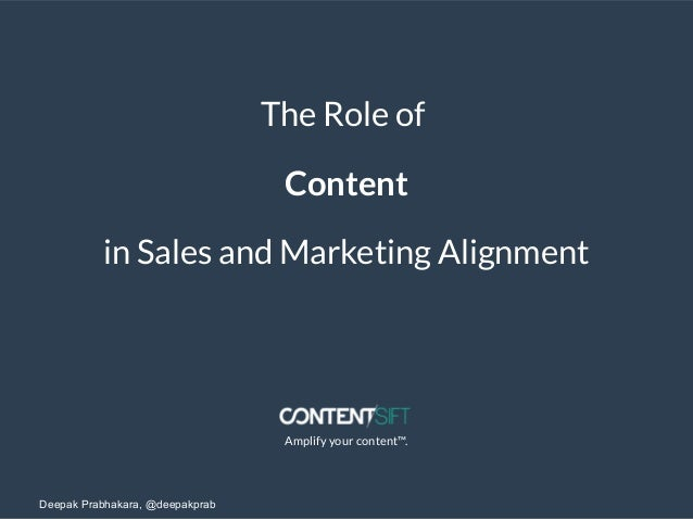 Amplify your content™. Deepak Prabhakara, @deepakprab The Role of Content in Sales and Marketing Alignment