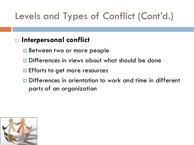Conflict In The Workplace: TKI As Conflict Management Resolution Strategies