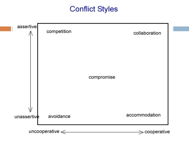 the effects of conflict management on 20 the journal of international management studies, volume 4, number 1, february, 2009 the effects of personality traits and conflict management on.