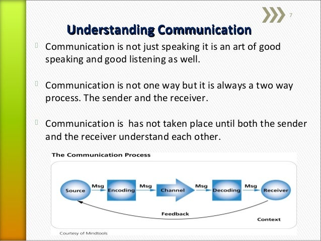 the role of effective communication in Learn how in-house communication affects business results and how you can inspire more effective communication in your company.