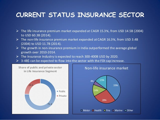 The Role of FDI in the Indian Insurance Industry