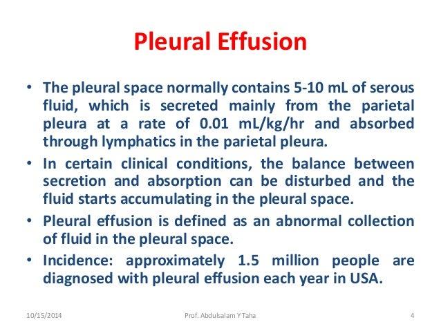Plural Form Of Pleura