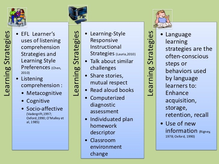 language learning styles and strategies english language essay Formulating a strategy for  on self assessment of learning style topics at our  essay, term paper on learning styles.