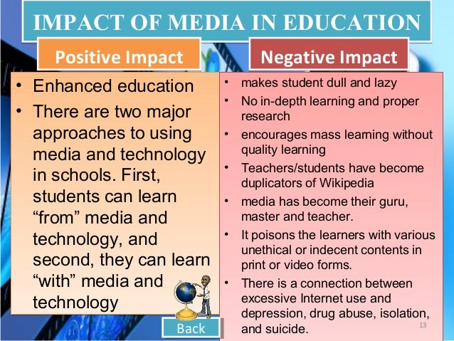 Essays on influence of media on students