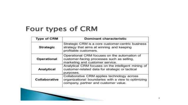 role of crm in retail Role of crm in retail business it helps it in various ways crm not only helps in  managing your customers but also gets you better business.