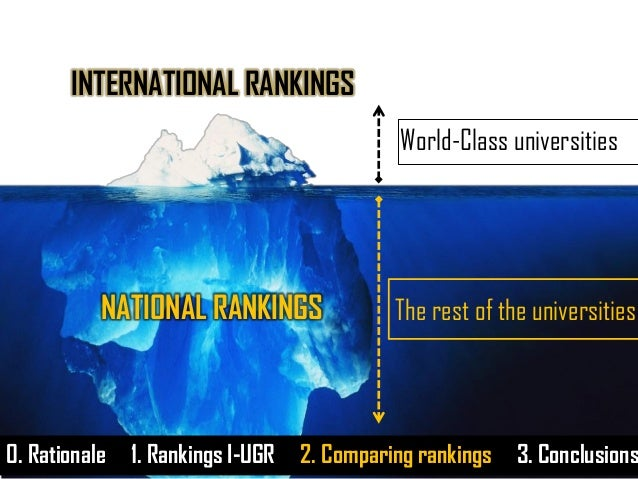 0. Rationale 1. Rankings I-UGR 2. Comparing rankings 3. Conclusions World-Class universities INTERNATIONAL RANKINGS NATION...
