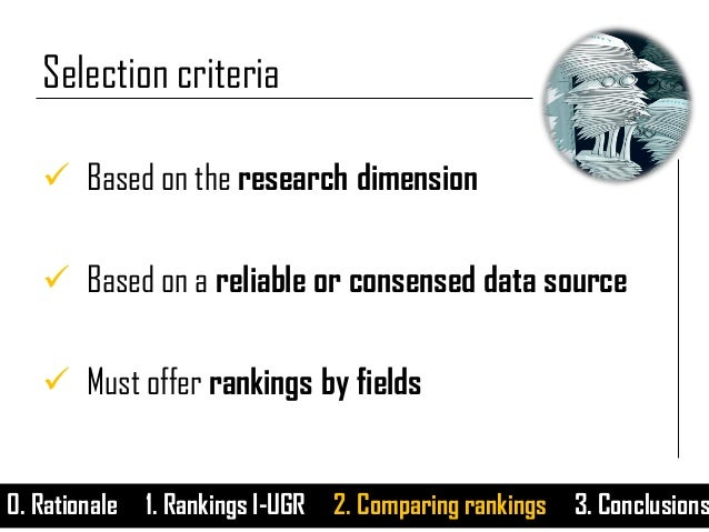 0. Rationale 1. Rankings I-UGR 2. Comparing rankings 3. Conclusions Selection criteria  Based on the research dimension ...