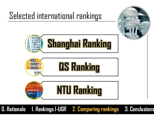 0. Rationale 1. Rankings I-UGR 2. Comparing rankings 3. Conclusions Selected international rankings Shanghai Ranking QS Ra...