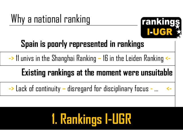 1. Rankings I-UGR Why a national ranking Spain is poorly represented in rankings -> 11 univs in the Shanghai Ranking – 16 ...