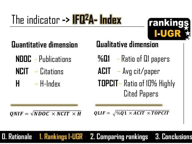 Quantitative dimension 0. Rationale 1. Rankings I-UGR 2. Comparing rankings 3. Conclusions The indicator -> IFQ2A- Index Q...