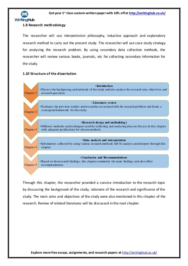 data commentary essay loans