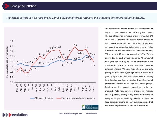 Food price inflation   The extent of inflation on food prices varies between different retailers and is dependant on promo...