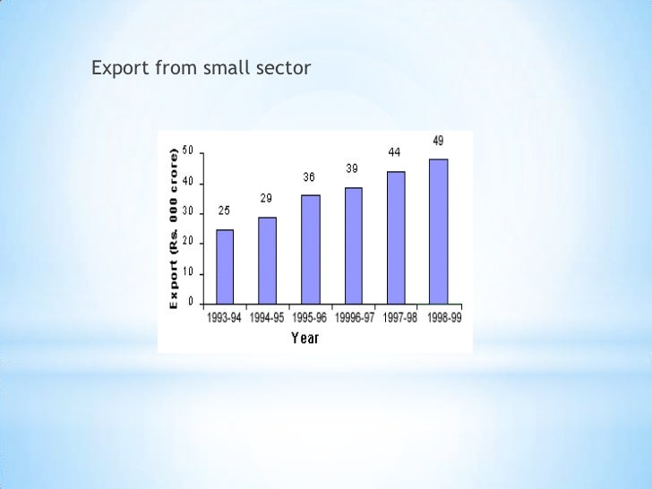 limitations of small scale businesses The research was designed to include small scale businesses within kumasi metropolitan assembly for the purpose of this study, the population was owners of registered small scale businesses and non- registered small scale businesses in kumasi metropolitan assembly a sample of two hundred (200) small scale enterprise owners was drawn.