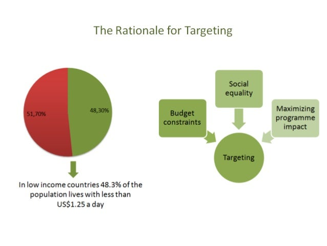 The role of targeting in social protection programmes what