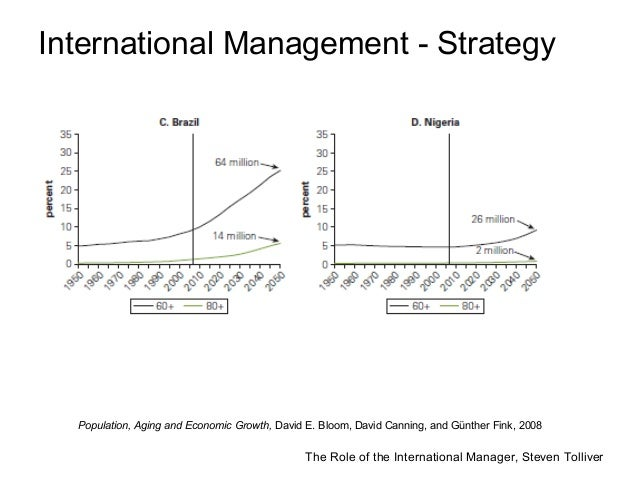 the role of video in foreign Effects of cultural differences in international business opening up for foreign firms and new destinations in the company´ business are increasing (2000), states that the role of governments is to provide the framework that will allow the private sector to create wealth.