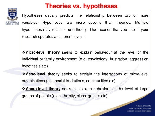 the role of theory in psychological research Statistics and its role in psychological research in methods in psychological research,  theory fifth, data owe their substantive meanings to the theoretical.
