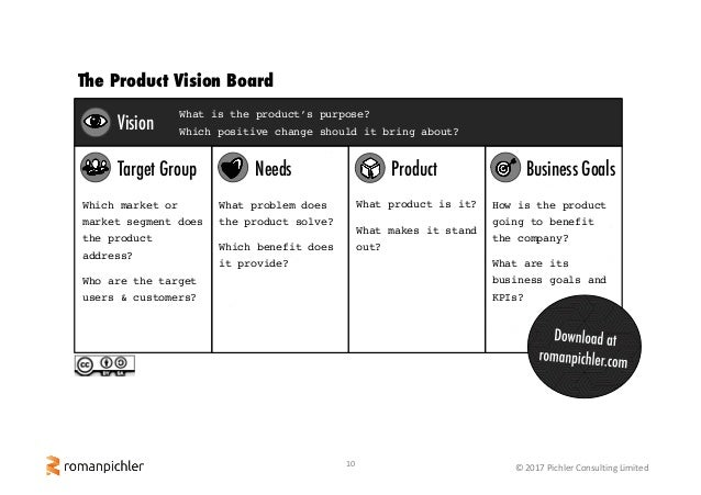 10 ©2017PichlerConsultingLimited The Product Vision Board Which market or market segment does the product address? Who...
