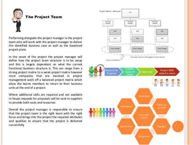 role of sustainable project management in Their roles are covered in more detail in competent and versatile: how professional project and investment appraisal for sustainable value creation -for-13 -for-management project -.