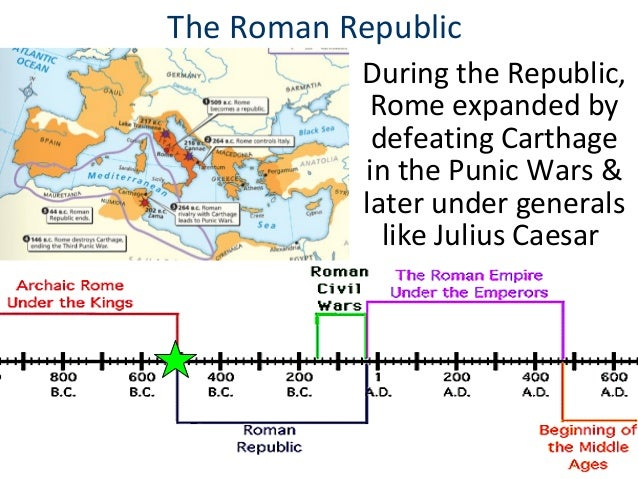 The Roman Empire - Map of rome under trajan