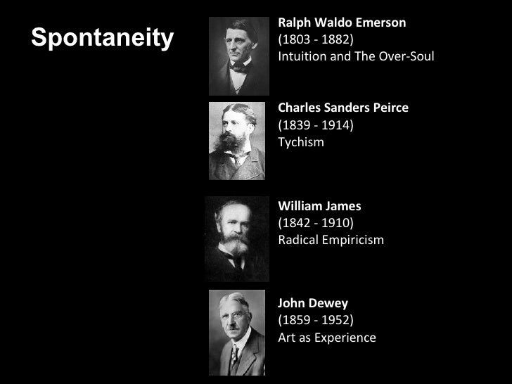 william james concept of self and the four differentiations of self Supplementing james' inventory of physical self, mental self, spiritual self, and the ego, neisser (1988), for example, suggested important distinctions between ecological, interpersonal, extended, private, and conceptual aspects of self.