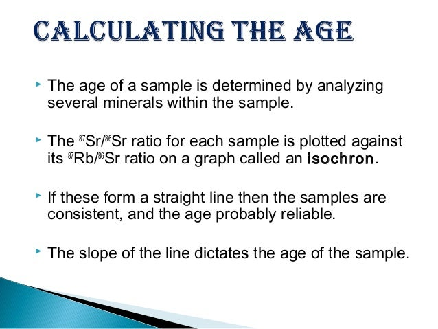 Rb sr dating equation for slope