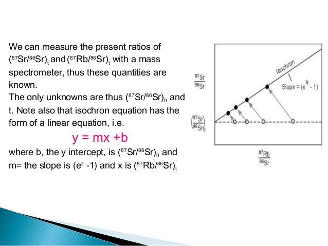 Advantages of rubidium-strontium dating method