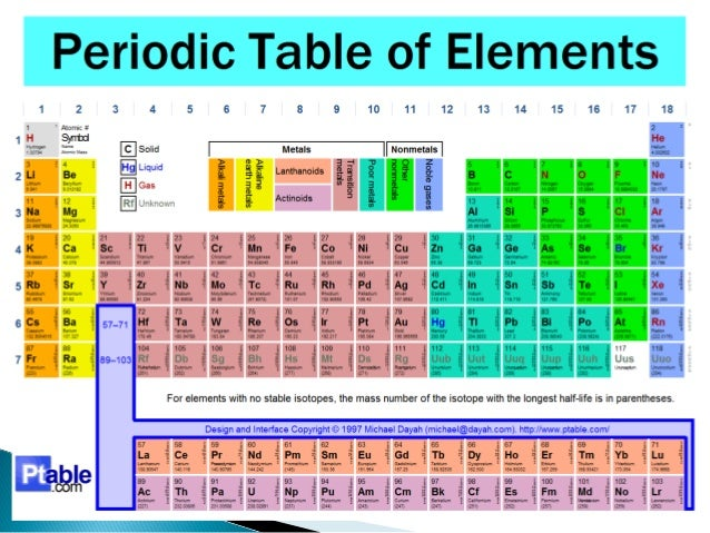 In this scenario, a well- defined sequence of mineral phases, which became progressively..