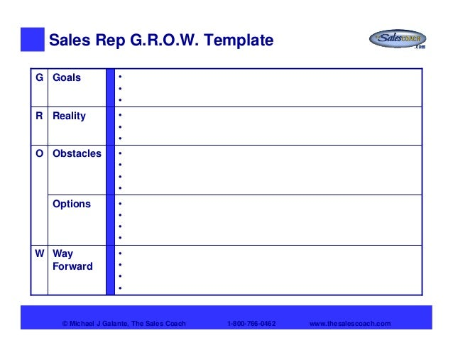 grow coaching template the sales coach grow model
