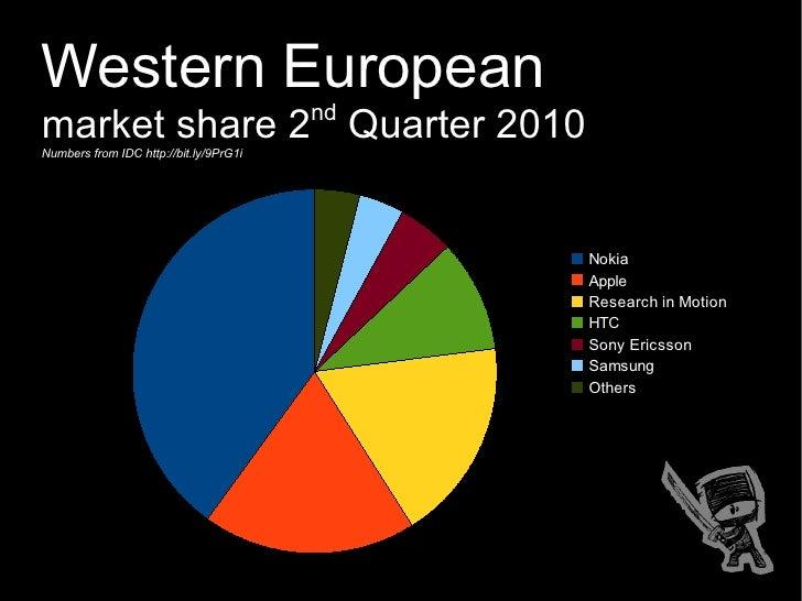 The Scandinavian mobile app market