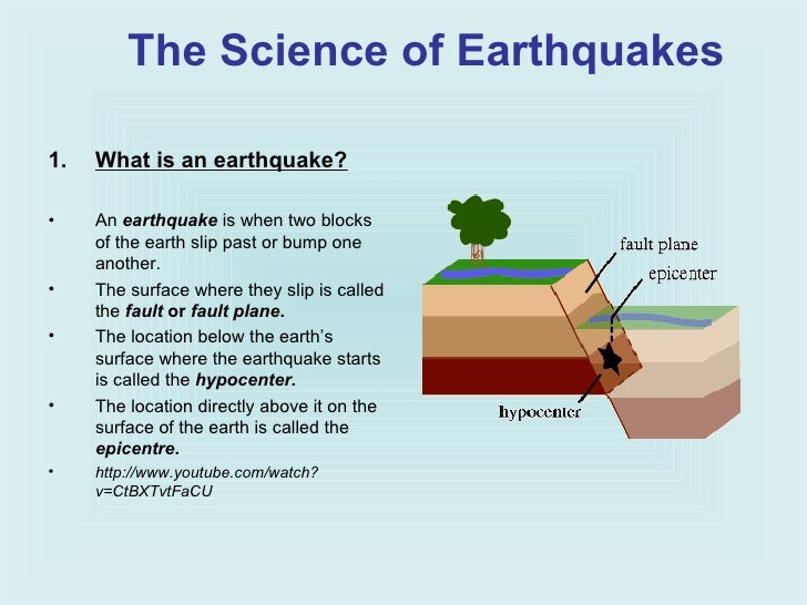 Earthquace science